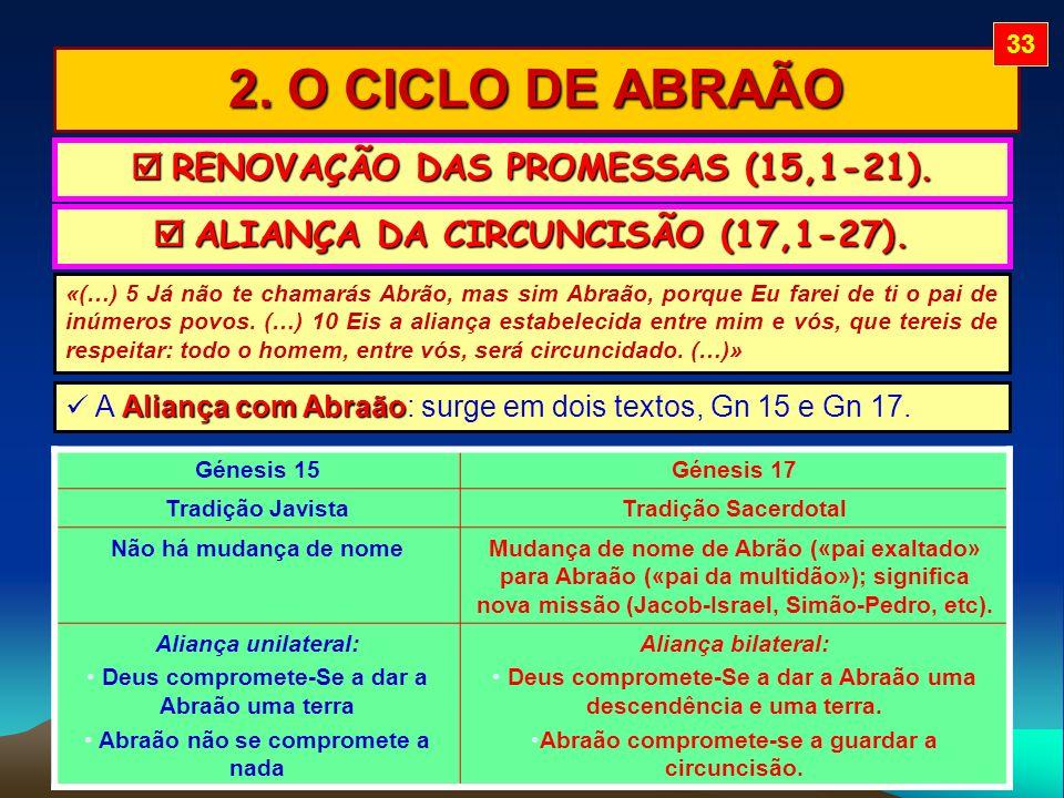2. O CICLO DE ABRAÃO RENOVAÇÃO DAS PROMESSAS (15,1-21). RENOVAÇÃO DAS PROMESSAS (15,1-21). ALIANÇA DA CIRCUNCISÃO (17,1-27). ALIANÇA DA CIRCUNCISÃO (1