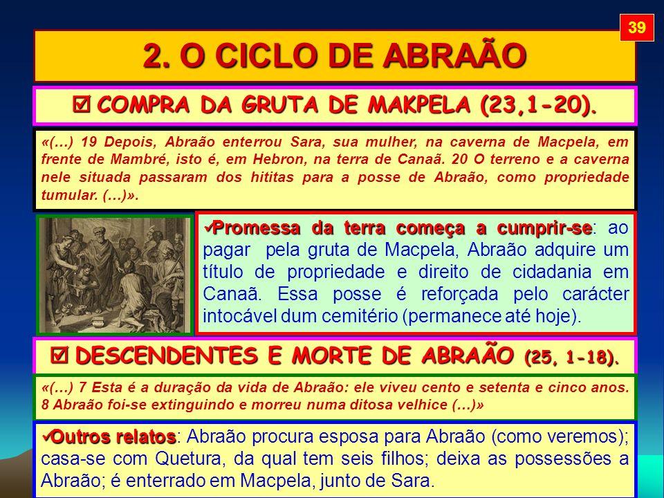 2. O CICLO DE ABRAÃO COMPRA DA GRUTA DE MAKPELA (23,1-20). COMPRA DA GRUTA DE MAKPELA (23,1-20). «(…) 19 Depois, Abraão enterrou Sara, sua mulher, na