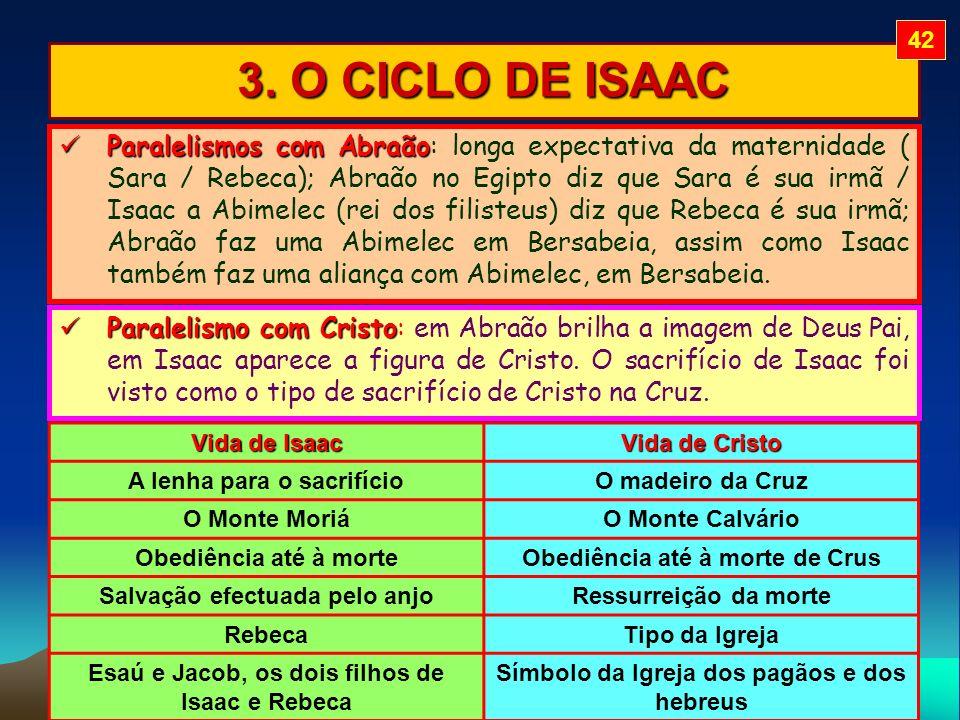 3. O CICLO DE ISAAC Paralelismo com Cristo Paralelismo com Cristo: em Abraão brilha a imagem de Deus Pai, em Isaac aparece a figura de Cristo. O sacri