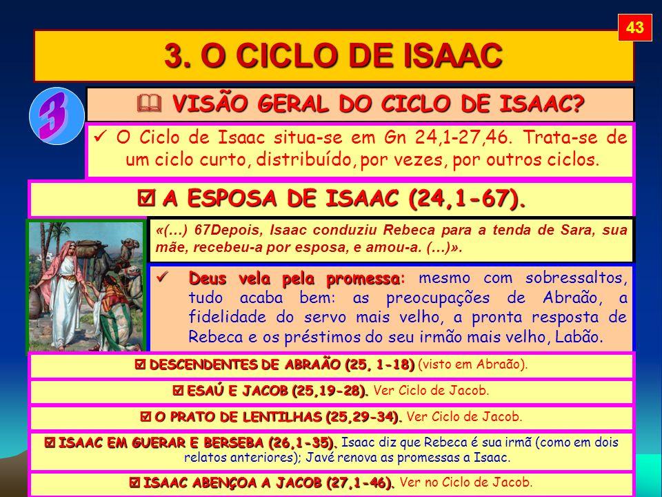 3.O CICLO DE ISAAC VISÃO GERAL DO CICLO DE ISAAC.