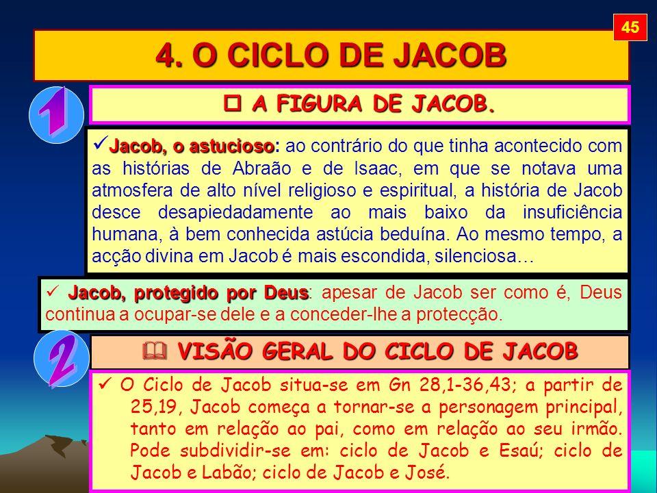 4. O CICLO DE JACOB Jacob, protegido por Deus Jacob, protegido por Deus: apesar de Jacob ser como é, Deus continua a ocupar-se dele e a conceder-lhe a