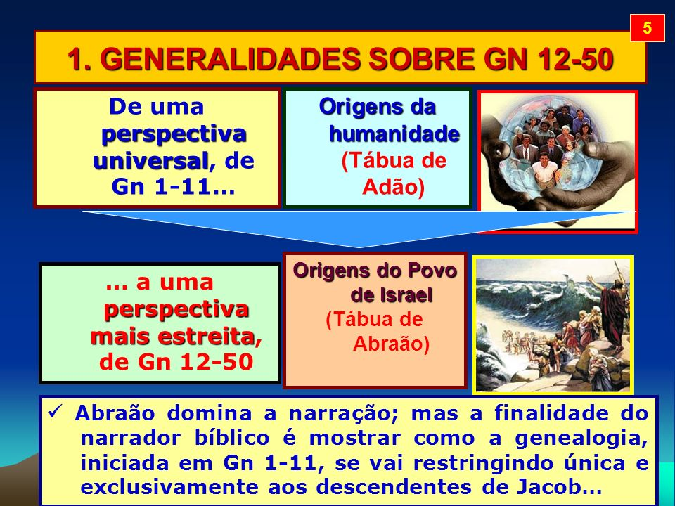 1. GENERALIDADES SOBRE GN 12-50 perspectiva universal De uma perspectiva universal, de Gn 1-11… Origens da humanidade Origens da humanidade (Tábua de