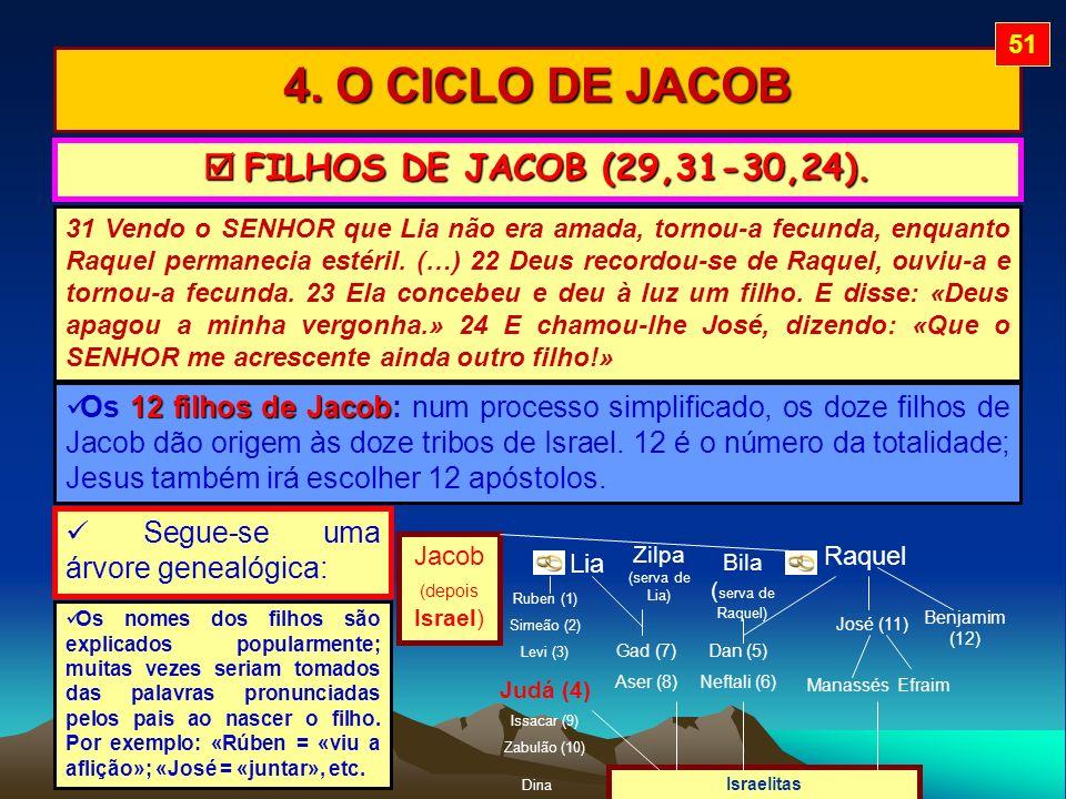 4. O CICLO DE JACOB Lia Raquel Jacob (depois Israel) Zilpa (serva de Lia) Bila ( serva de Raquel) Ruben (1) Simeão (2) Levi (3) Judá (4) Issacar (9) Z