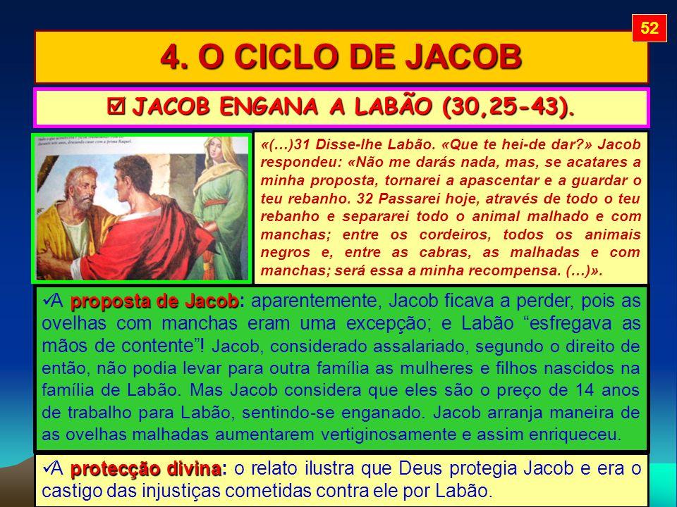 4. O CICLO DE JACOB JACOB ENGANA A LABÃO (30,25-43). JACOB ENGANA A LABÃO (30,25-43). «(…)31 Disse-lhe Labão. «Que te hei-de dar?» Jacob respondeu: «N