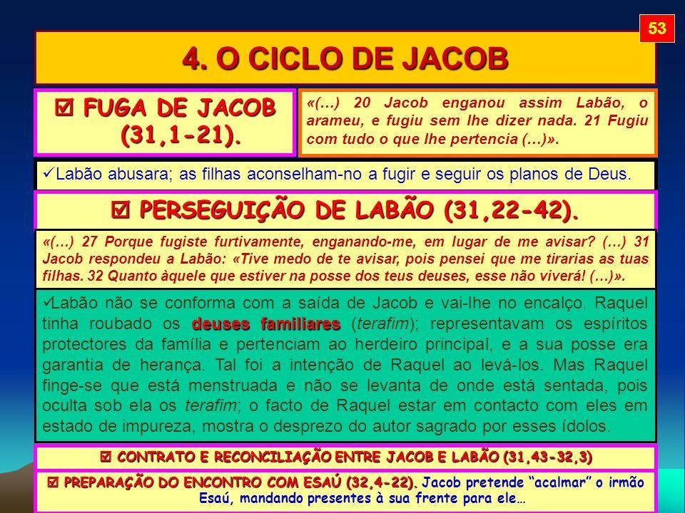4. O CICLO DE JACOB «(…) 20 Jacob enganou assim Labão, o arameu, e fugiu sem lhe dizer nada. 21 Fugiu com tudo o que lhe pertencia (…)». FUGA DE JACOB