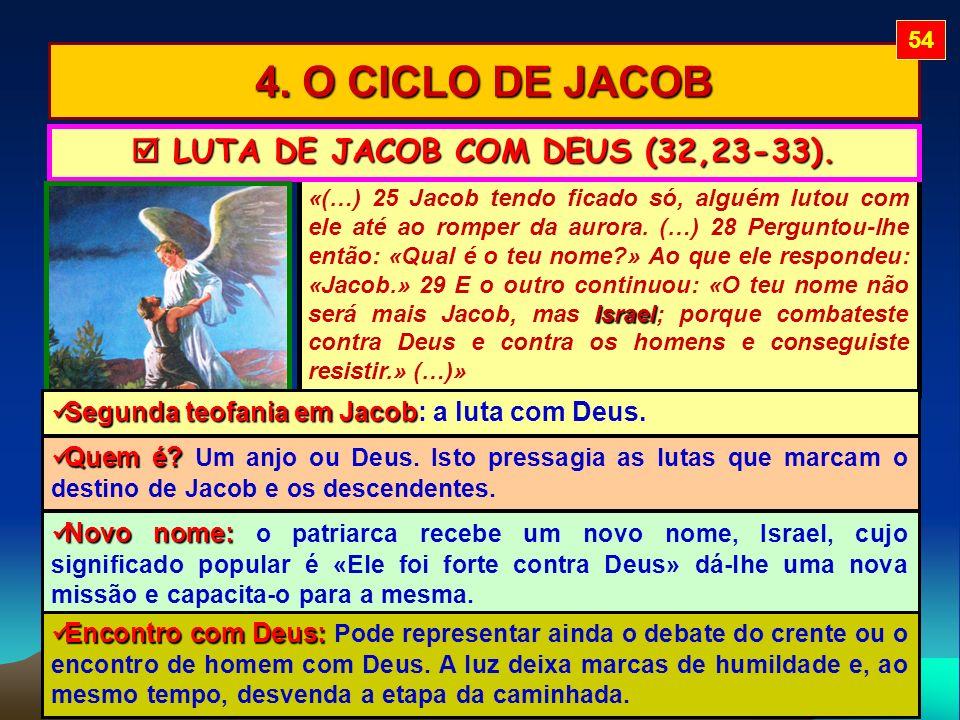 4. O CICLO DE JACOB Israel «(…) 25 Jacob tendo ficado só, alguém lutou com ele até ao romper da aurora. (…) 28 Perguntou-lhe então: «Qual é o teu nome