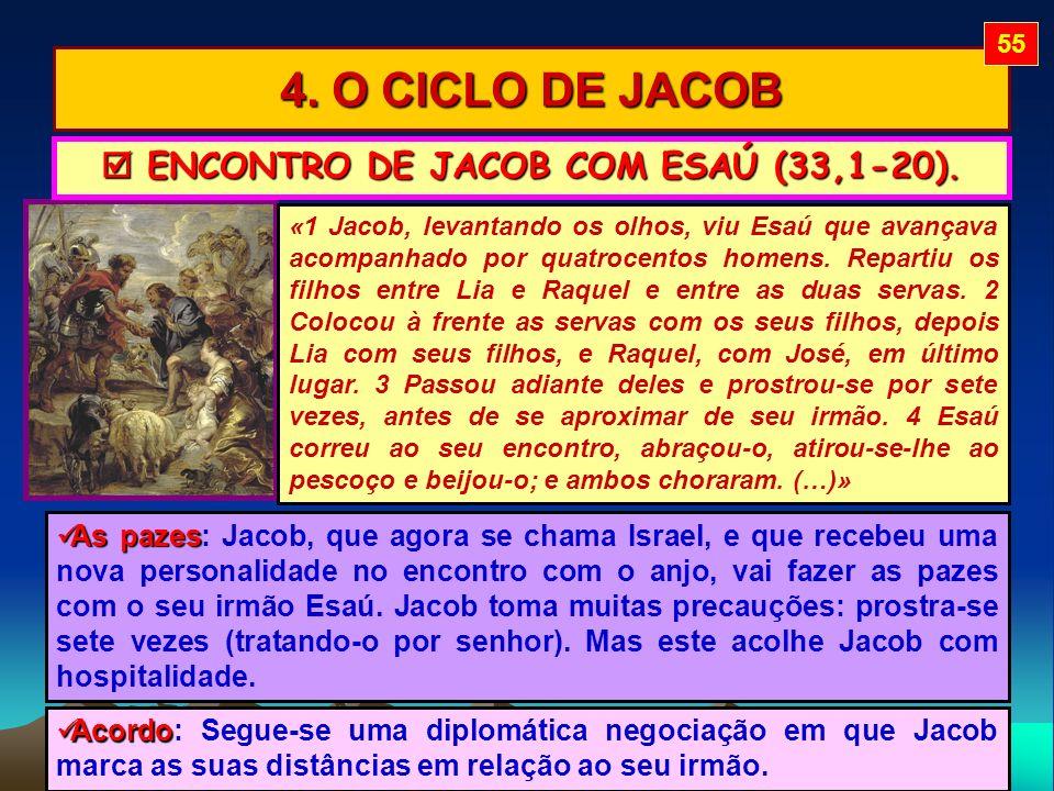 4. O CICLO DE JACOB As pazes As pazes: Jacob, que agora se chama Israel, e que recebeu uma nova personalidade no encontro com o anjo, vai fazer as paz
