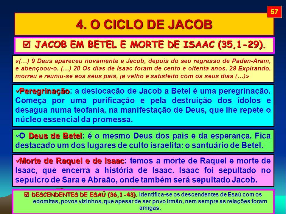 4. O CICLO DE JACOB «(…) 9 Deus apareceu novamente a Jacob, depois do seu regresso de Padan-Aram, e abençoou-o. (…) 28 Os dias de Isaac foram de cento