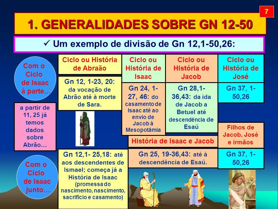 1. GENERALIDADES SOBRE GN 12-50 Um exemplo de divisão de Gn 12,1-50,26: Ciclo ou História de Abraão Ciclo ou História de Isaac Ciclo ou História de Ja