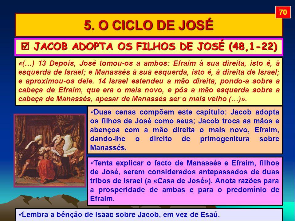 5. O CICLO DE JOSÉ Duas cenas compõem este capítulo: Jacob adopta os filhos de José como seus; Jacob troca as mãos e abençoa com a mão direita o mais
