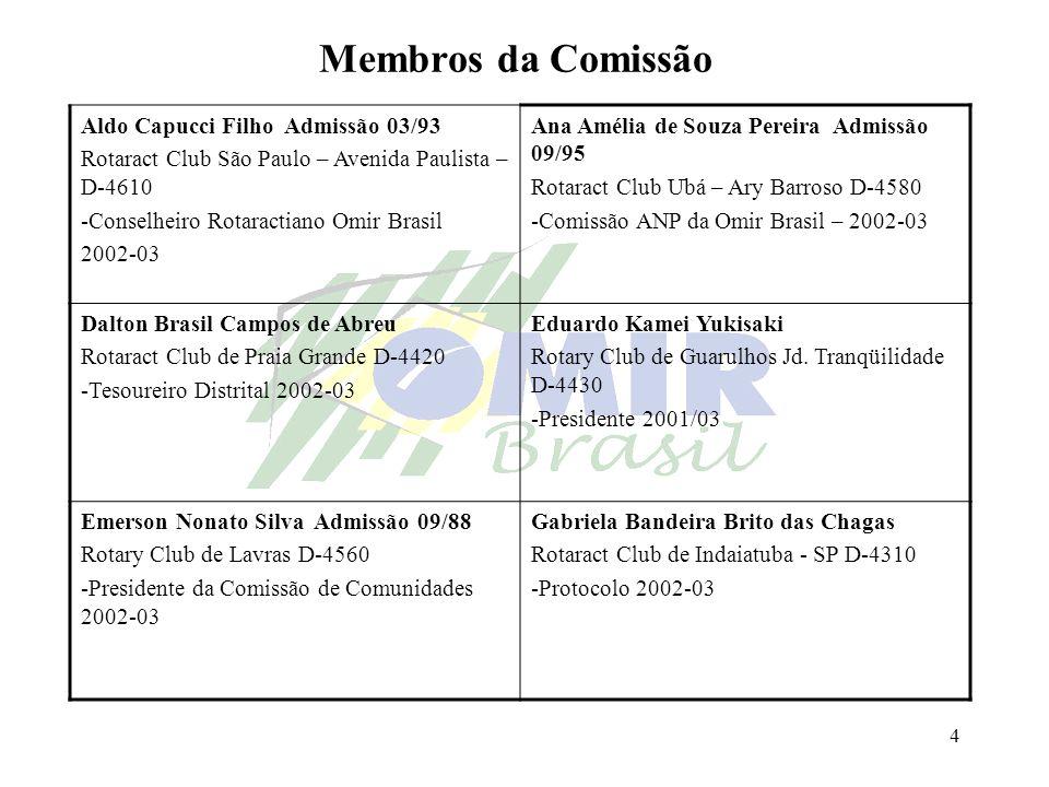 4 Membros da Comissão Aldo Capucci Filho Admissão 03/93 Rotaract Club São Paulo – Avenida Paulista – D-4610 -Conselheiro Rotaractiano Omir Brasil 2002