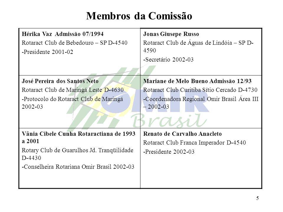 5 Membros da Comissão Hérika Vaz Admissão 07/1994 Rotaract Club de Bebedouro – SP D-4540 -Presidente 2001-02 Jonas Giusepe Russo Rotaract Club de Água