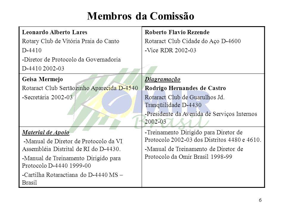 6 Membros da Comissão Leonardo Alberto Lares Rotary Club de Vitória Praia do Canto D-4410 -Diretor de Protocolo da Governadoria D-4410 2002-03 Roberto