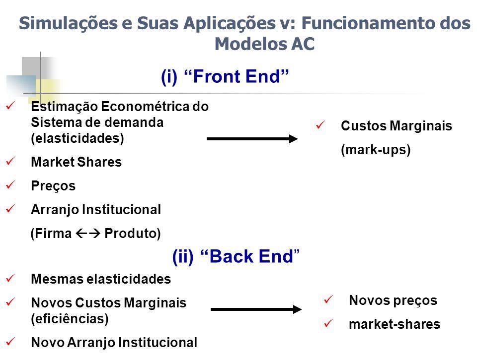 Simulações e Suas Aplicações v: Funcionamento dos Modelos AC Estimação Econométrica do Sistema de demanda (elasticidades) Market Shares Preços Arranjo