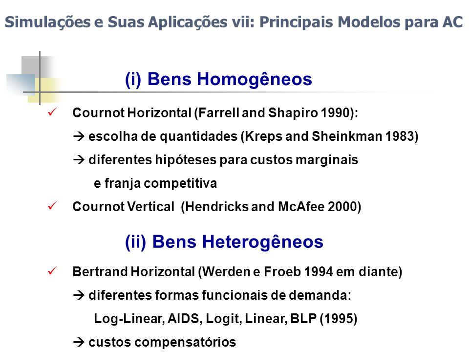 Simulações e Suas Aplicações vii: Principais Modelos para AC Cournot Horizontal (Farrell and Shapiro 1990): escolha de quantidades (Kreps and Sheinkma
