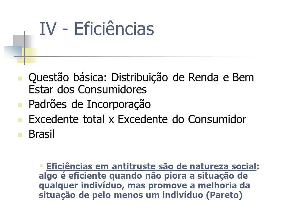 IV - Eficiências Questão básica: Distribuição de Renda e Bem Estar dos Consumidores Padrões de Incorporação Excedente total x Excedente do Consumidor