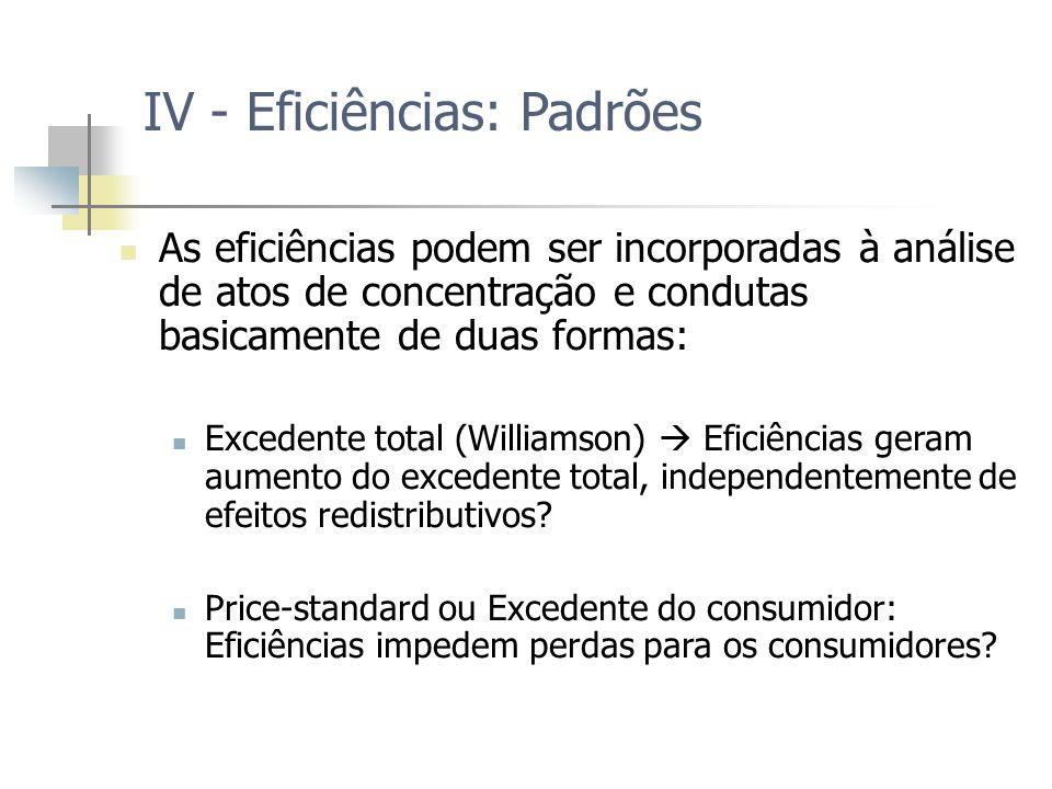 IV - Eficiências: Padrões As eficiências podem ser incorporadas à análise de atos de concentração e condutas basicamente de duas formas: Excedente tot