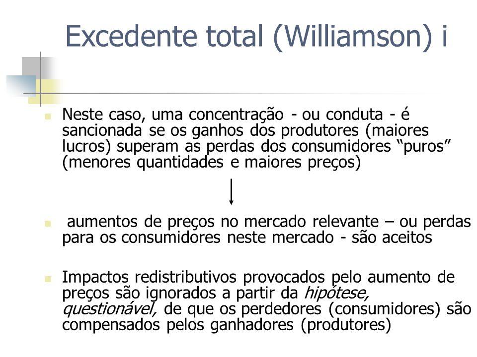 Excedente total (Williamson) i Neste caso, uma concentração - ou conduta - é sancionada se os ganhos dos produtores (maiores lucros) superam as perdas