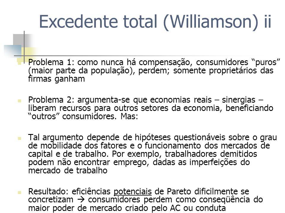 Excedente total (Williamson) ii Problema 1: como nunca há compensação, consumidores puros (maior parte da população), perdem; somente proprietários da
