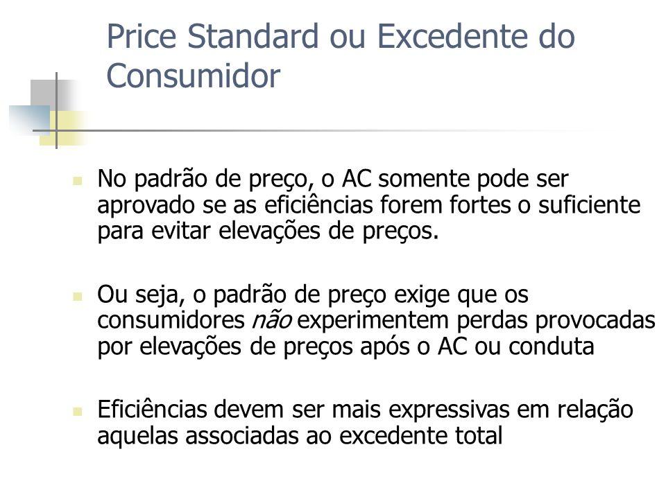 Price Standard ou Excedente do Consumidor No padrão de preço, o AC somente pode ser aprovado se as eficiências forem fortes o suficiente para evitar e