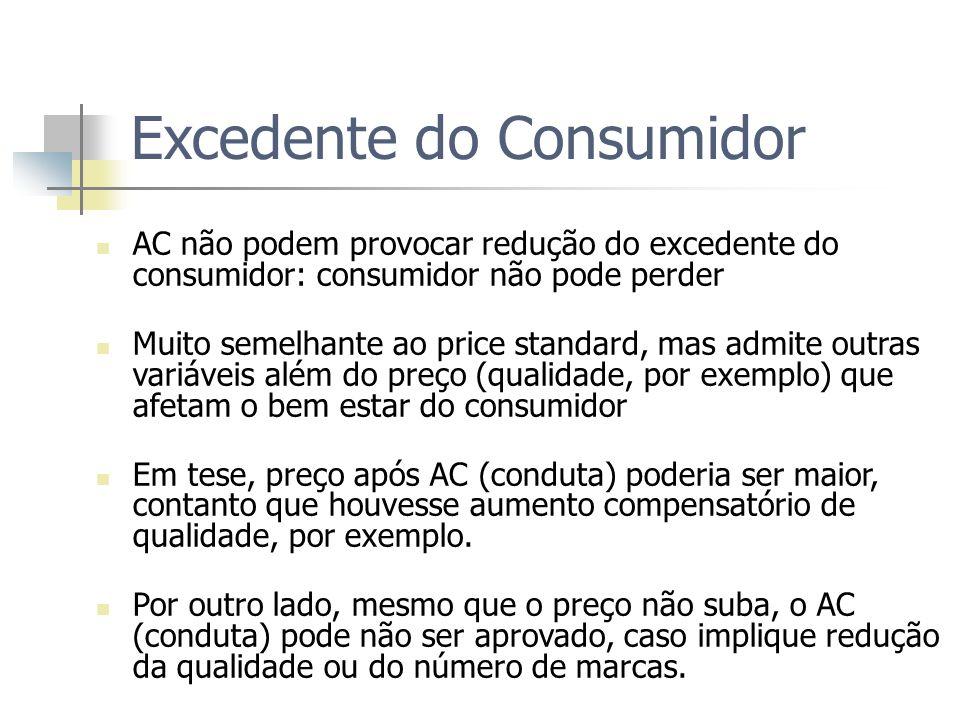 Excedente do Consumidor AC não podem provocar redução do excedente do consumidor: consumidor não pode perder Muito semelhante ao price standard, mas a