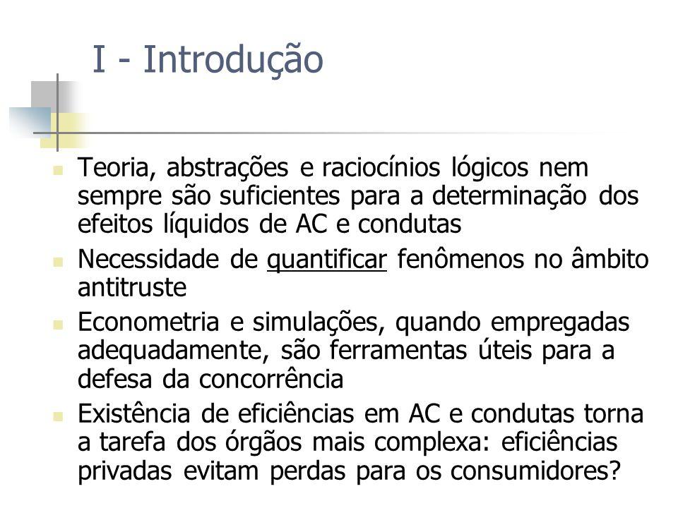 I - Introdução Teoria, abstrações e raciocínios lógicos nem sempre são suficientes para a determinação dos efeitos líquidos de AC e condutas Necessida