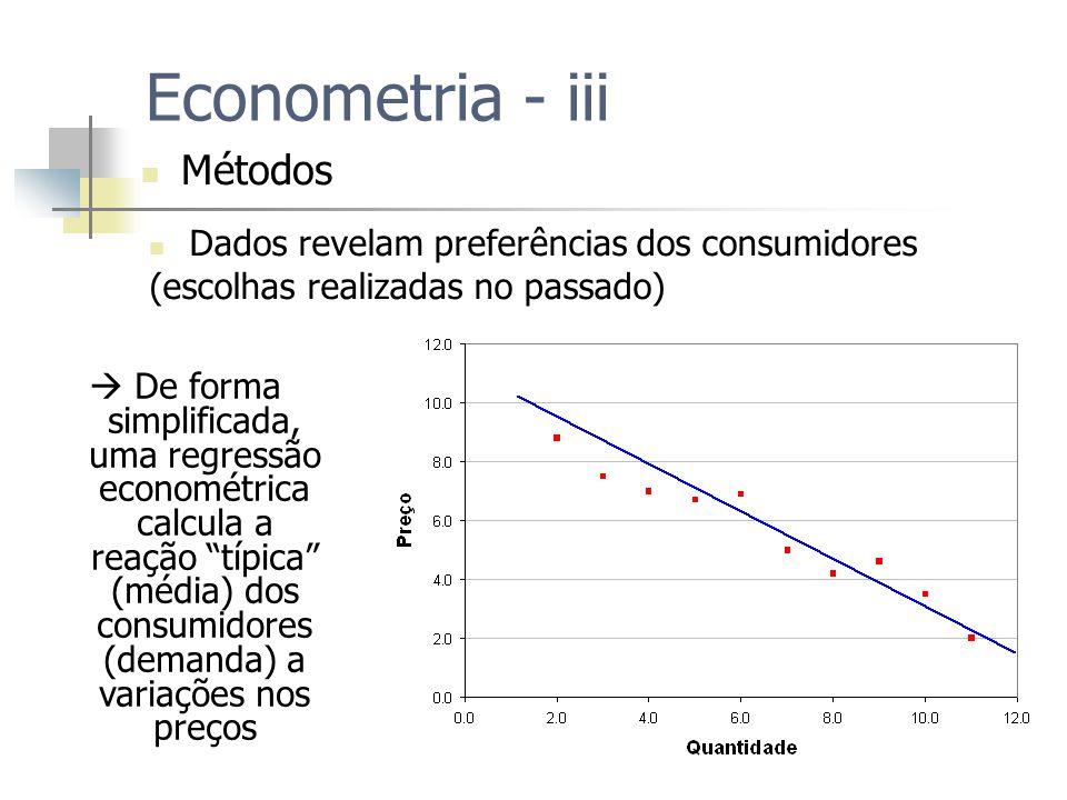 Econometria - iii Métodos Dados revelam preferências dos consumidores (escolhas realizadas no passado) De forma simplificada, uma regressão econométri