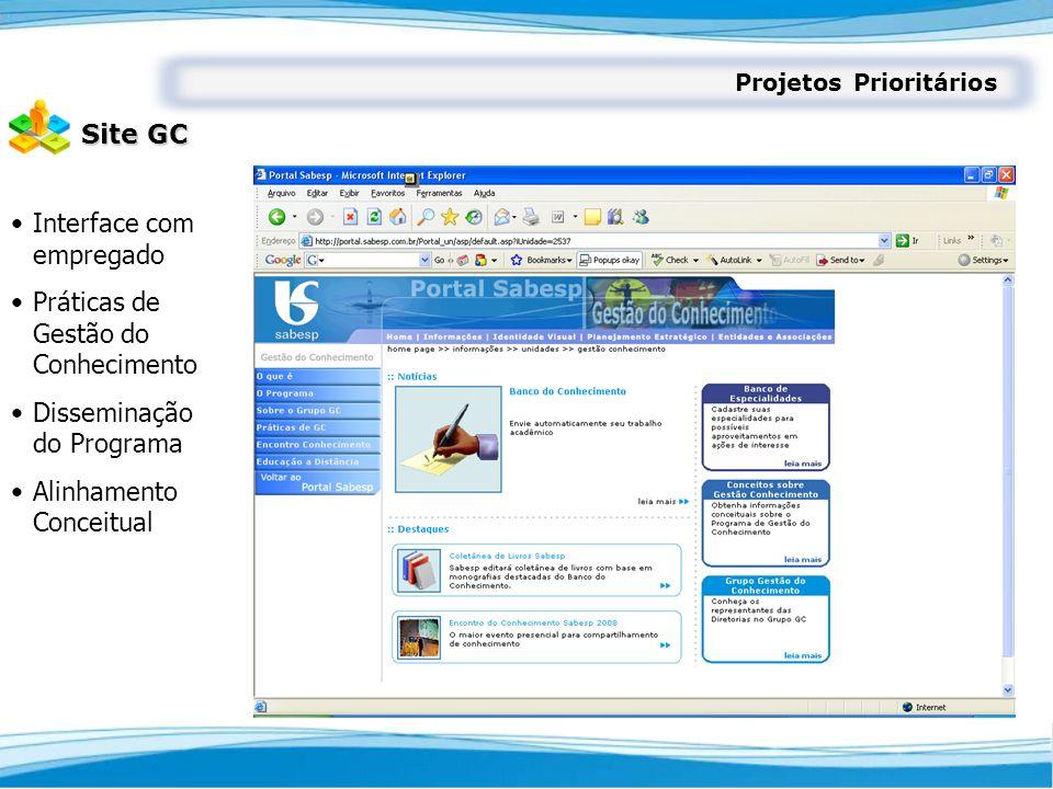 Projetos Prioritários Site GC Interface com empregado Práticas de Gestão do Conhecimento Disseminação do Programa Alinhamento Conceitual