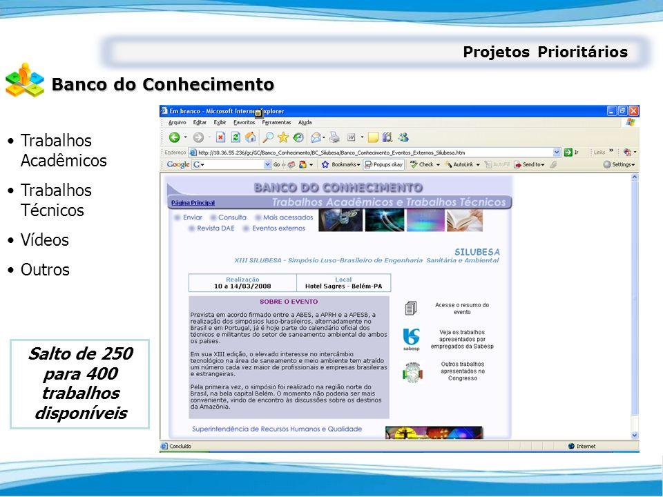 Projetos Prioritários Banco do Conhecimento Trabalhos Acadêmicos Trabalhos Técnicos Vídeos Outros Salto de 250 para 400 trabalhos disponíveis
