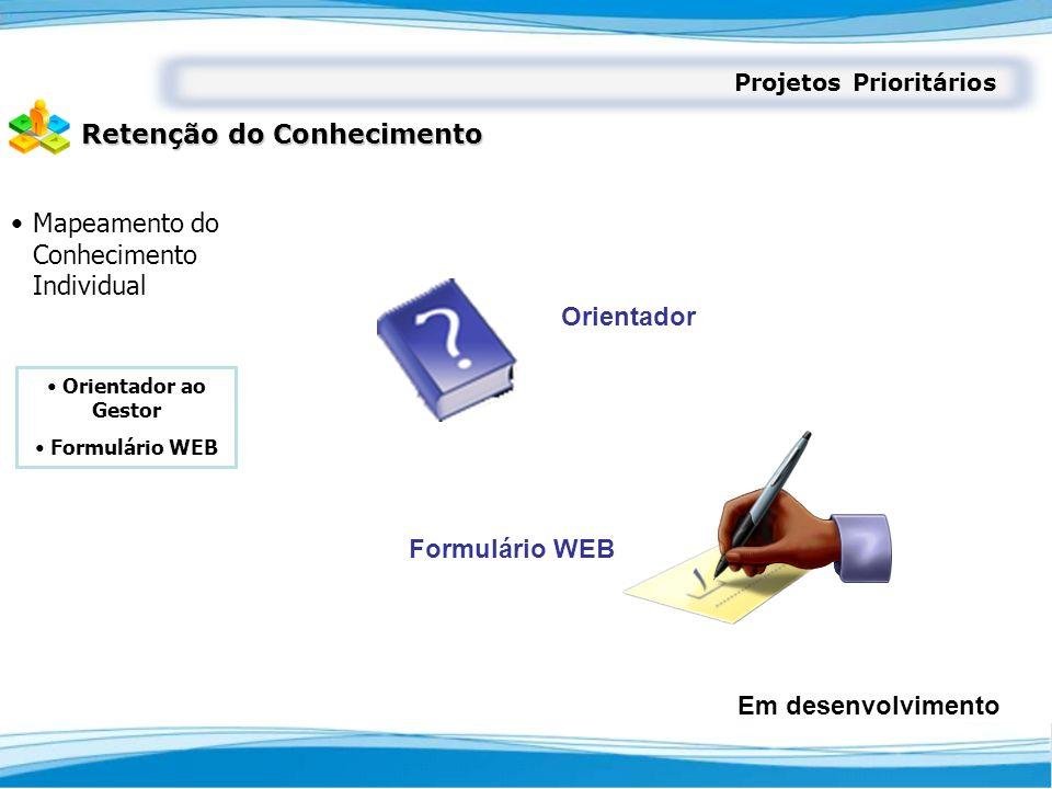 Projetos Prioritários Retenção do Conhecimento Mapeamento do Conhecimento Individual Orientador ao Gestor Formulário WEB Orientador Formulário WEB Em