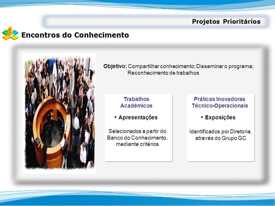 Projetos Prioritários Encontros do Conhecimento Focos Objetivo: Compartilhar conhecimento; Disseminar o programa; Reconhecimento de trabalhos Selecion