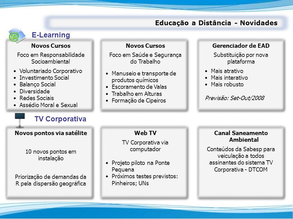 Educação a Distância - Novidades E-Learning TV Corporativa Novos Cursos Foco em Responsabilidade Socioambiental Voluntariado Corporativo Investimento