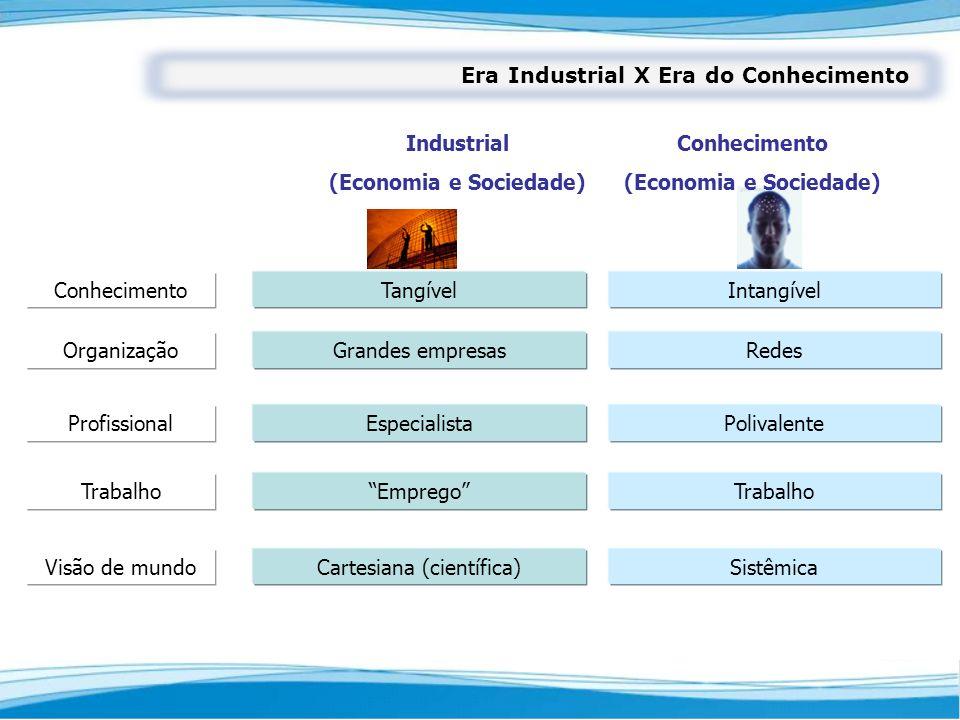 Era Industrial X Era do Conhecimento Conhecimento Organização Profissional Trabalho Visão de mundo Tangível Grandes empresas Especialista Emprego Cart