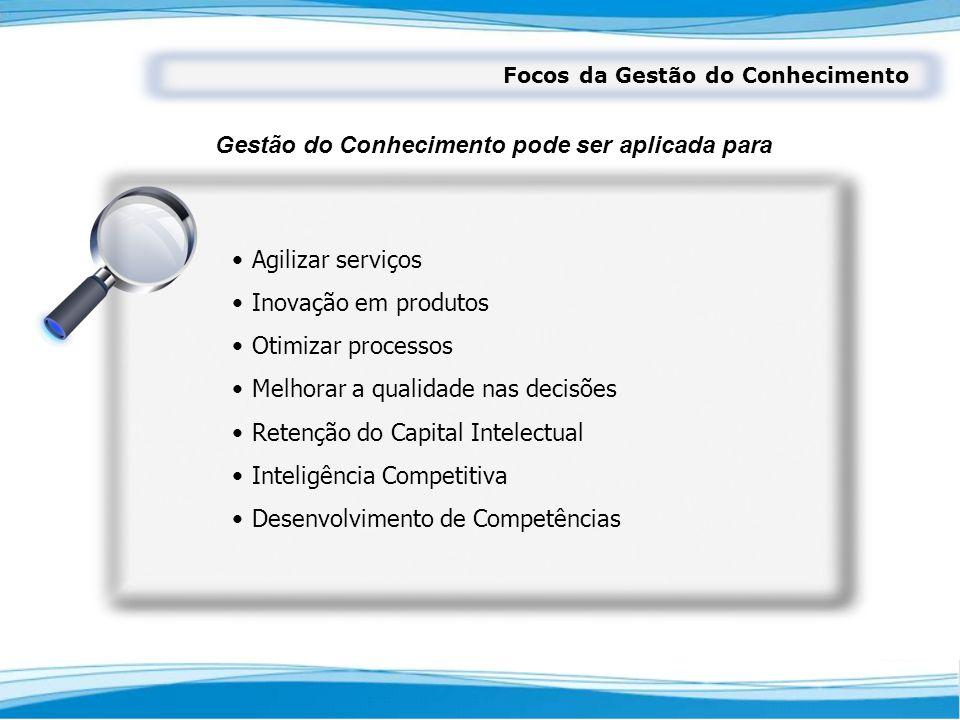 Agilizar serviços Inovação em produtos Otimizar processos Melhorar a qualidade nas decisões Retenção do Capital Intelectual Inteligência Competitiva D