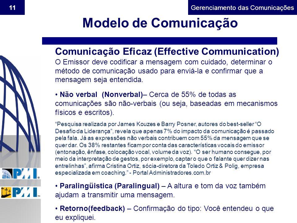 Gerenciamento do Escopo11Gerenciamento das Comunicações Modelo de Comunicação Comunicação Eficaz (Effective Communication) O Emissor deve codificar a