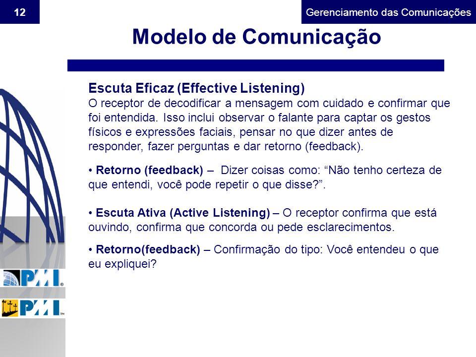 Gerenciamento do Escopo12Gerenciamento das Comunicações Modelo de Comunicação Escuta Eficaz (Effective Listening) O receptor de decodificar a mensagem