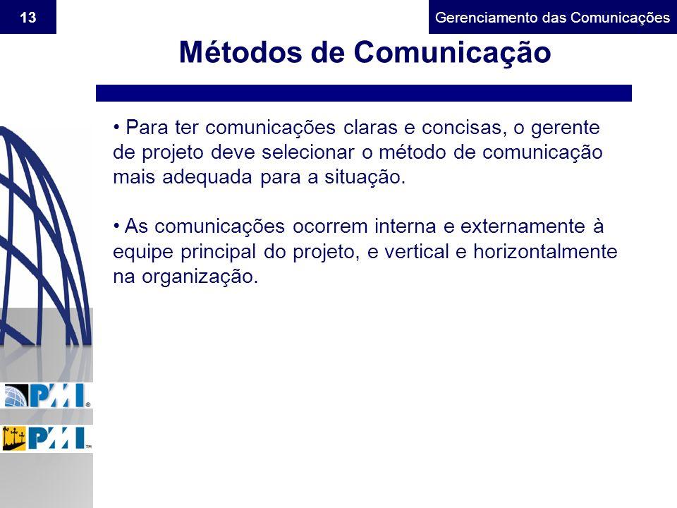 Gerenciamento do Escopo13Gerenciamento das Comunicações Métodos de Comunicação Para ter comunicações claras e concisas, o gerente de projeto deve sele
