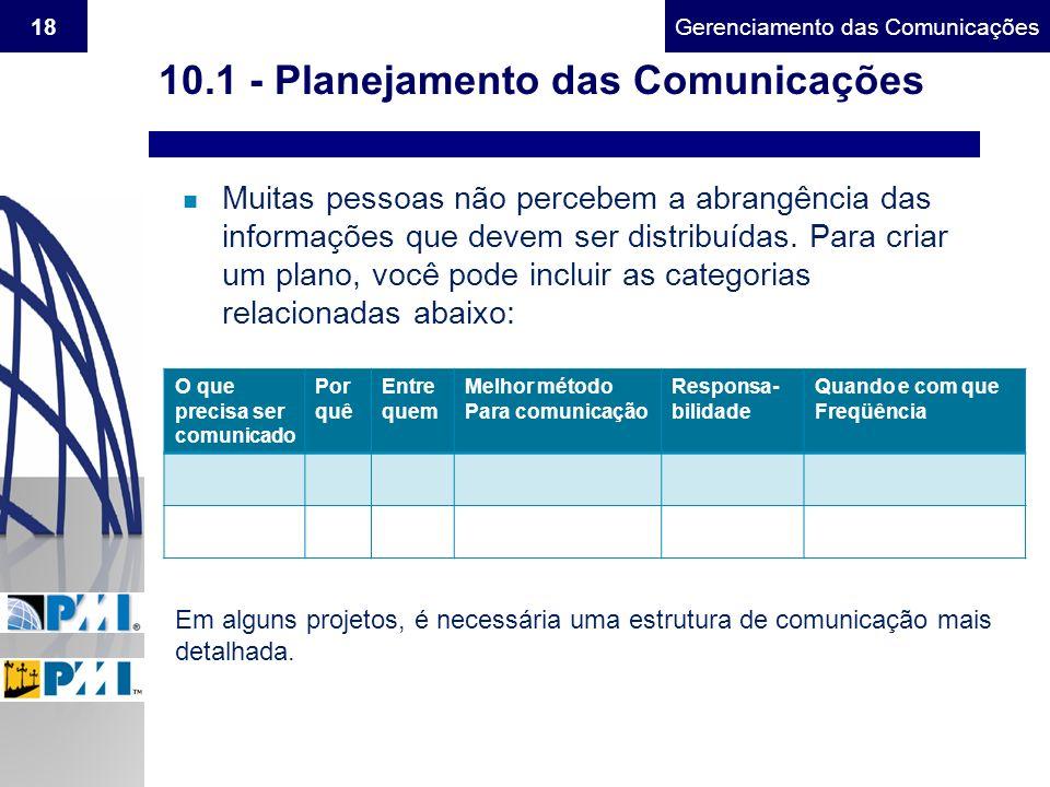 Gerenciamento do Escopo18Gerenciamento das Comunicações 10.1 - Planejamento das Comunicações n Muitas pessoas não percebem a abrangência das informaçõ