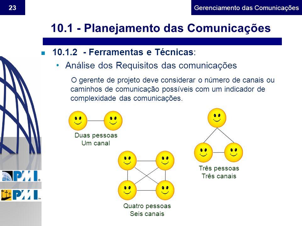 Gerenciamento do Escopo23Gerenciamento das Comunicações n 10.1.2 - Ferramentas e Técnicas: Análise dos Requisitos das comunicações O gerente de projet