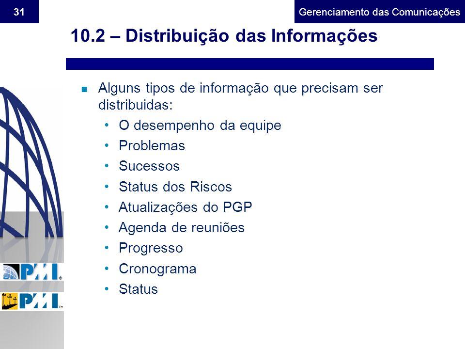 Gerenciamento do Escopo31Gerenciamento das Comunicações 10.2 – Distribuição das Informações n Alguns tipos de informação que precisam ser distribuidas