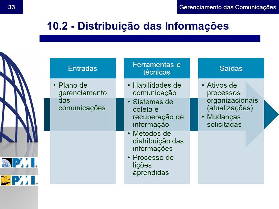 Gerenciamento do Escopo33Gerenciamento das Comunicações Entradas Plano de gerenciamento das comunicações Ferramentas e técnicas Habilidades de comunic