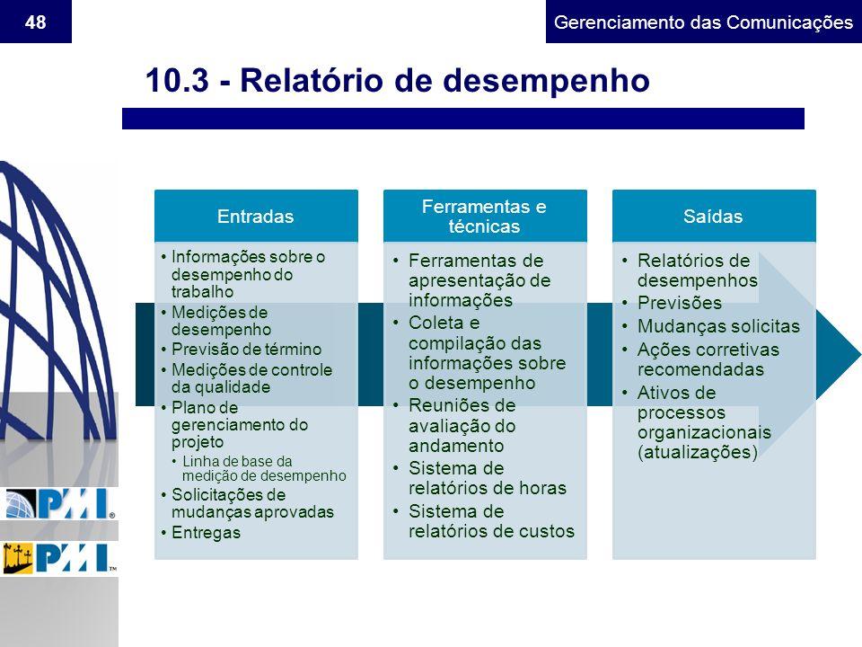 Gerenciamento do Escopo48Gerenciamento das Comunicações Entradas Informações sobre o desempenho do trabalho Medições de desempenho Previsão de término