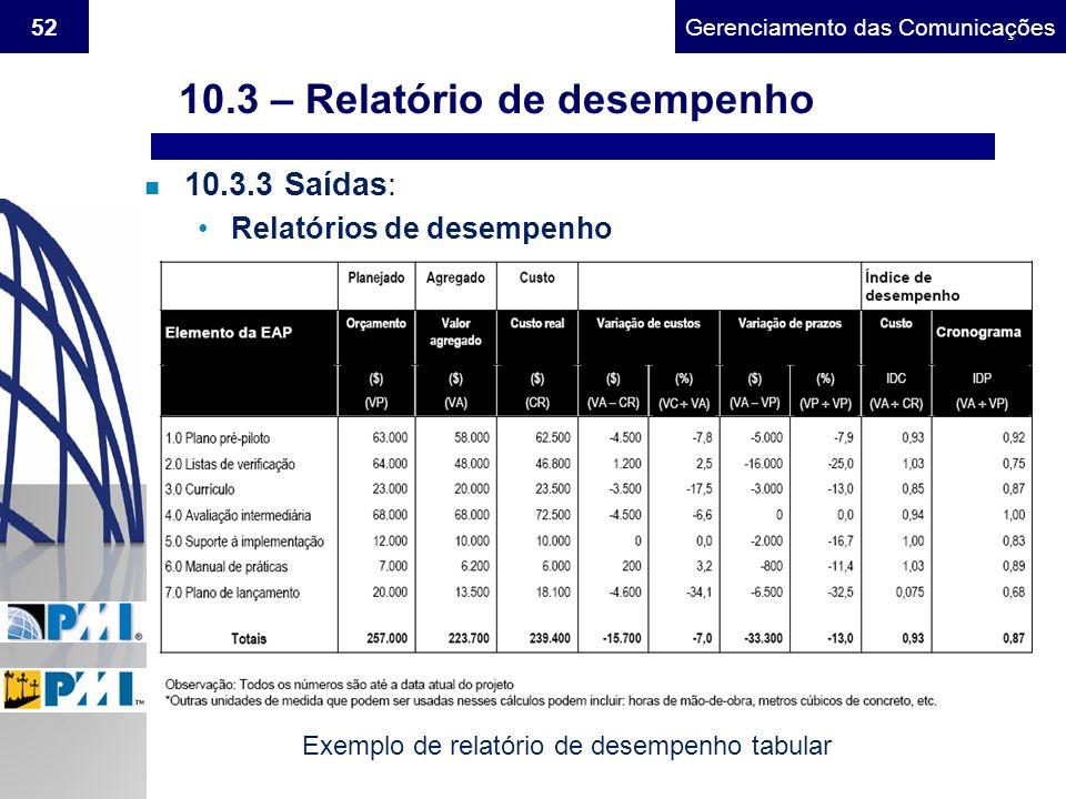 Gerenciamento do Escopo52Gerenciamento das Comunicações n 10.3.3 Saídas: Relatórios de desempenho 10.3 – Relatório de desempenho Exemplo de relatório