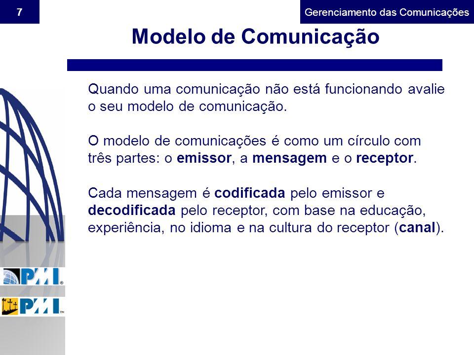 Gerenciamento do Escopo8Gerenciamento das Comunicações Modelo de Comunicação Os principais componentes do modelo incluem: Codificar: Traduzir pensamento ou idéias para uma linguagem que seja entendida pelas outras pessoas.