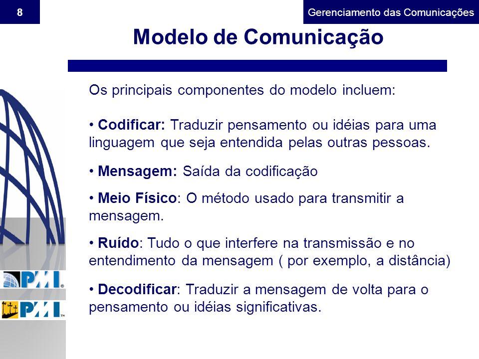 Gerenciamento do Escopo8Gerenciamento das Comunicações Modelo de Comunicação Os principais componentes do modelo incluem: Codificar: Traduzir pensamen