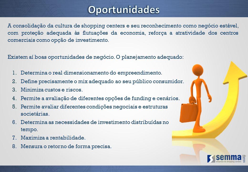 Nossos estudos de mercado são desenvolvidos por empresa líder no mercado brasileiro nesse segmento.
