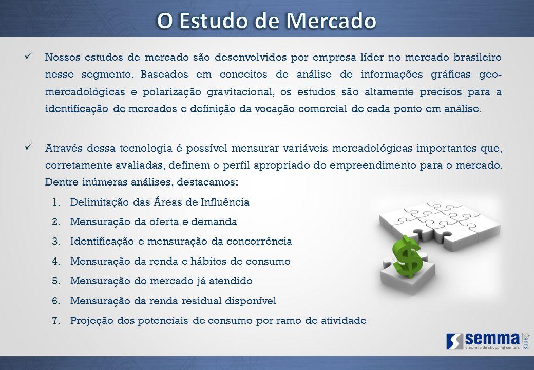 Nossos estudos de mercado são desenvolvidos por empresa líder no mercado brasileiro nesse segmento. Baseados em conceitos de análise de informações gr