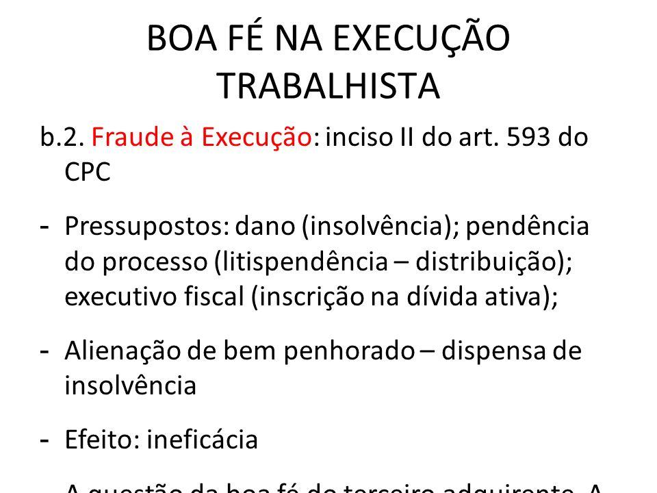BOA FÉ NA EXECUÇÃO TRABALHISTA b.2. Fraude à Execução: inciso II do art. 593 do CPC - Pressupostos: dano (insolvência); pendência do processo (litispe