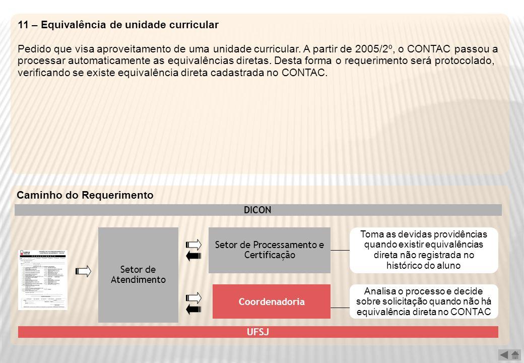 11 – Equivalência de unidade curricular Pedido que visa aproveitamento de uma unidade curricular. A partir de 2005/2º, o CONTAC passou a processar aut