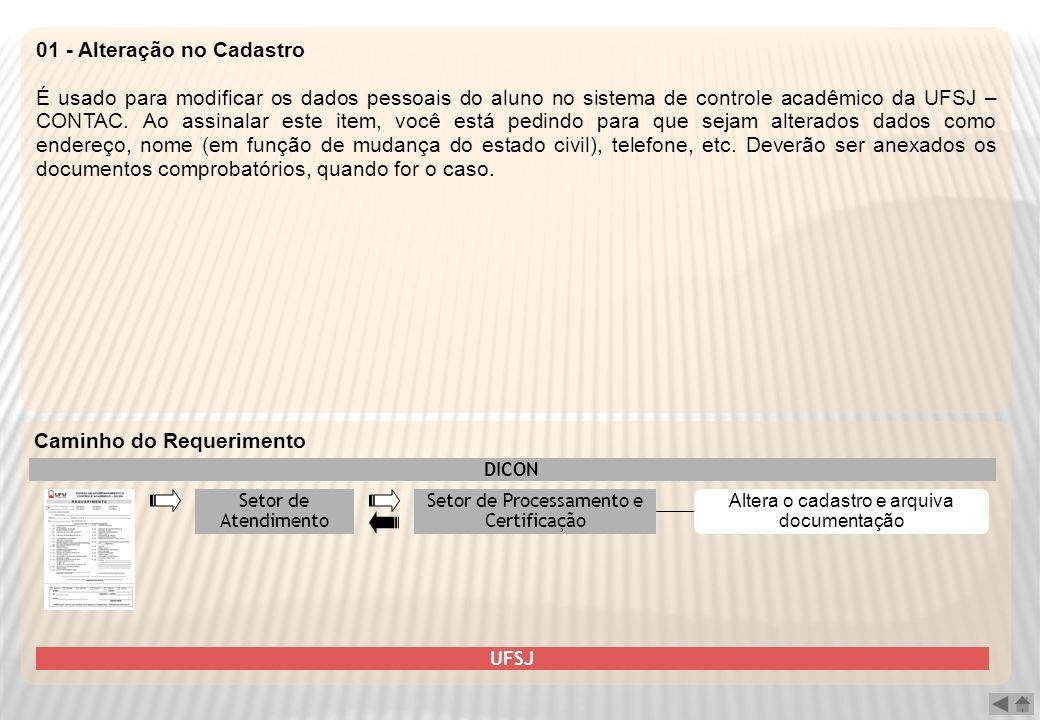 01 - Alteração no Cadastro É usado para modificar os dados pessoais do aluno no sistema de controle acadêmico da UFSJ – CONTAC. Ao assinalar este item